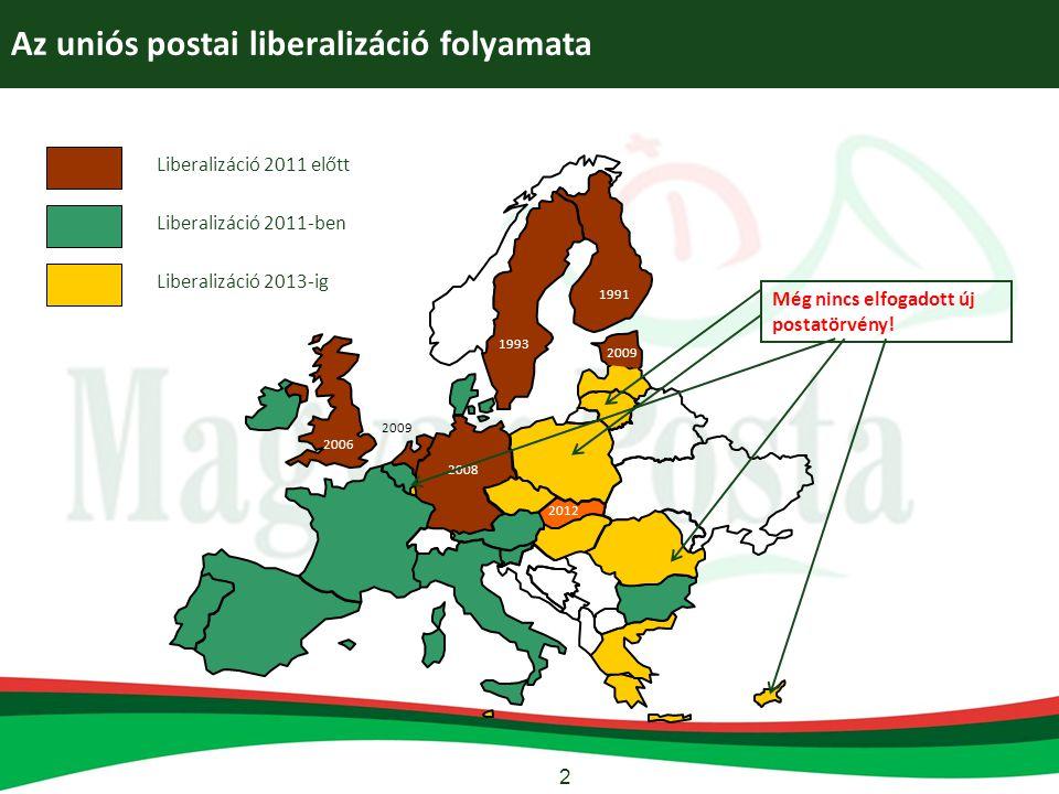 2  ALCÍMEK Az uniós postai liberalizáció folyamata Liberalizáció 2011 előtt Liberalizáció 2011-ben Liberalizáció 2013-ig 1991 1993 2008 2009 2006 2012 Még nincs elfogadott új postatörvény!
