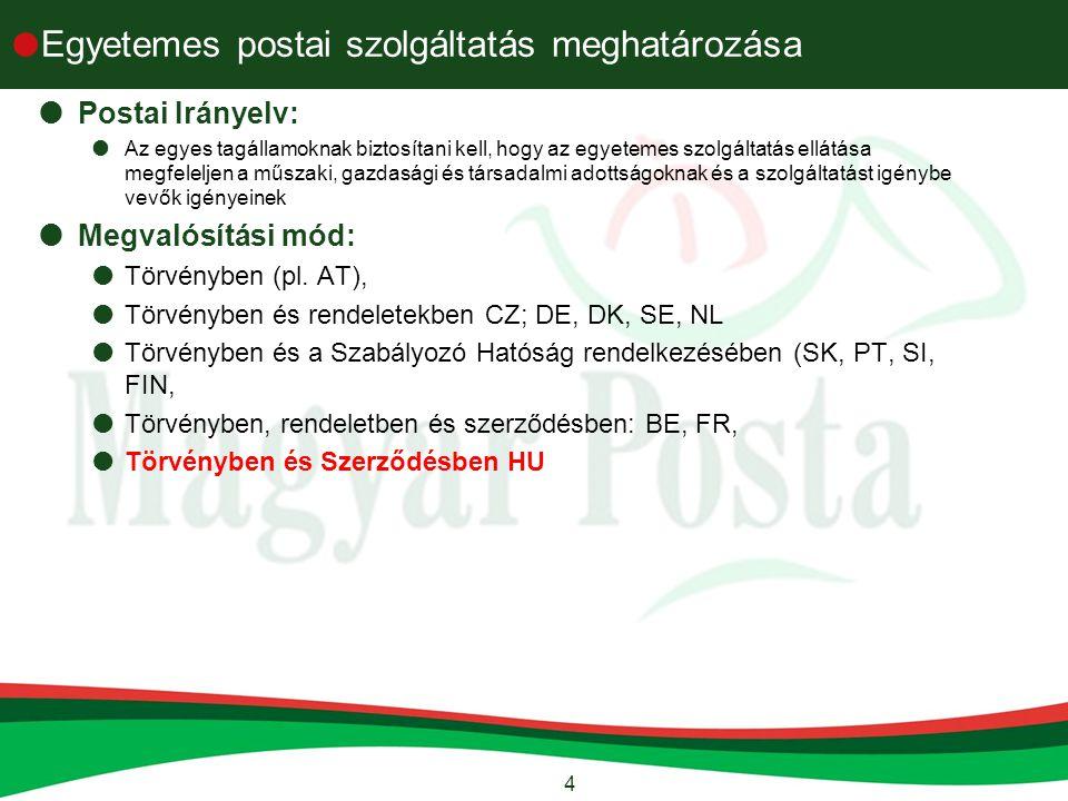4  Egyetemes postai szolgáltatás meghatározása  Postai Irányelv:  Az egyes tagállamoknak biztosítani kell, hogy az egyetemes szolgáltatás ellátása megfeleljen a műszaki, gazdasági és társadalmi adottságoknak és a szolgáltatást igénybe vevők igényeinek  Megvalósítási mód:  Törvényben (pl.