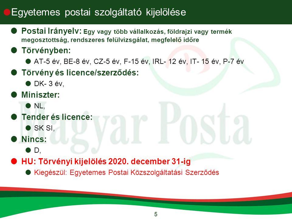 5  Egyetemes postai szolgáltató kijelölése  Postai Irányelv: Egy vagy több vállalkozás, földrajzi vagy termék megosztottság, rendszeres felülvizsgálat, megfelelő időre  Törvényben:  AT-5 év, BE-8 év, CZ-5 év, F-15 év, IRL- 12 év, IT- 15 év, P-7 év  Törvény és licence/szerződés:  DK- 3 év,  Miniszter:  NL,  Tender és licence:  SK SI,  Nincs:  D,  HU: Törvényi kijelölés 2020.