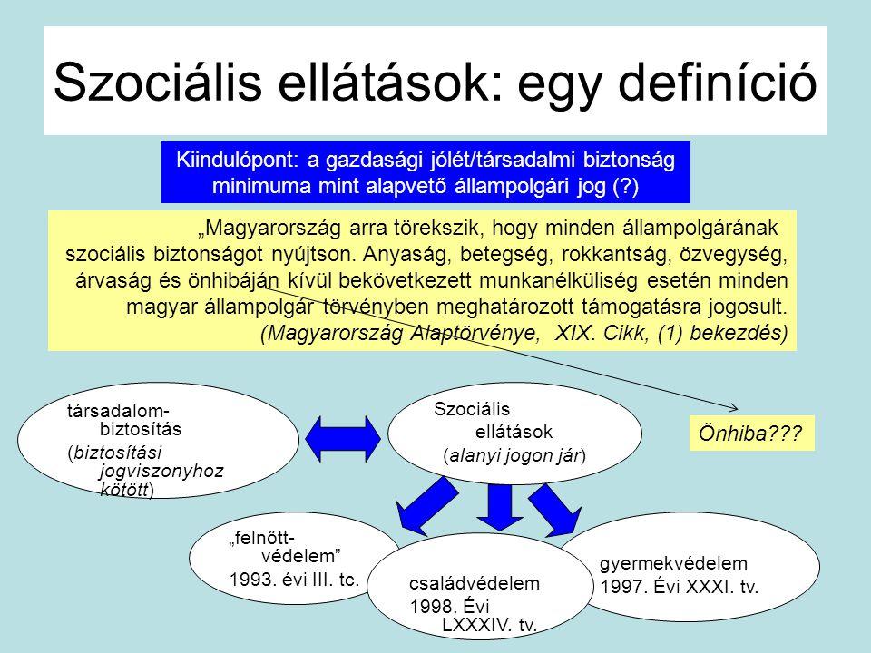 """Szociális ellátások: egy definíció """"Magyarország arra törekszik, hogy minden állampolgárának szociális biztonságot nyújtson. Anyaság, betegség, rokkan"""