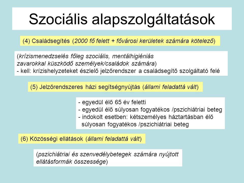 Szociális alapszolgáltatások (4) Családsegítés (2000 fő felett + fővárosi kerületek számára kötelező) (krízismenedzselés főleg szociális, mentálhigién