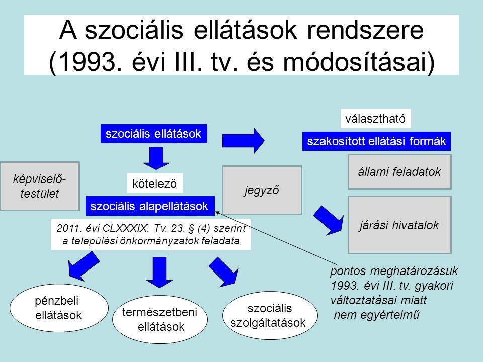 A szociális ellátások rendszere (1993. évi III. tv. és módosításai) szociális ellátások szociális alapellátások 2011. évi CLXXXIX. Tv. 23. § (4) szeri