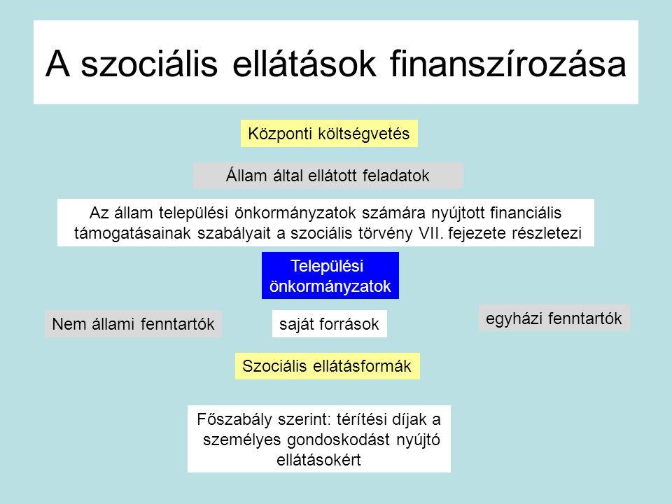 A szociális ellátások finanszírozása Települési önkormányzatok Az állam települési önkormányzatok számára nyújtott financiális támogatásainak szabálya