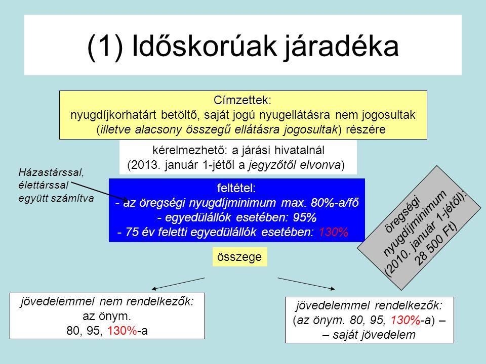 (1) Időskorúak járadéka Címzettek Címzettek: nyugdíjkorhatárt betöltő, saját jogú nyugellátásra nem jogosultak (illetve alacsony összegű ellátásra jog