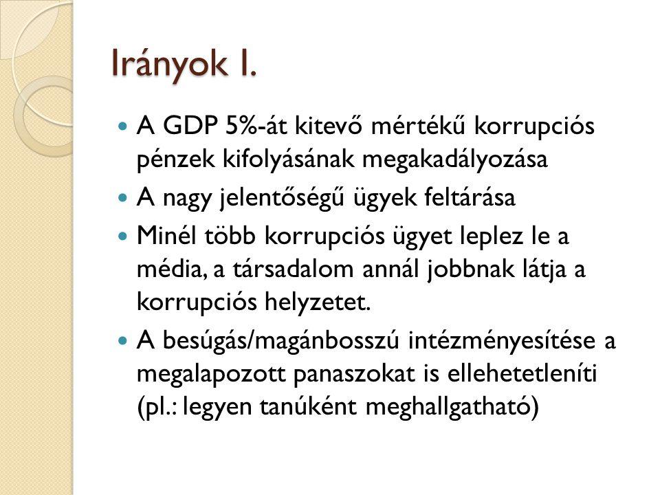 Irányok I.  A GDP 5%-át kitevő mértékű korrupciós pénzek kifolyásának megakadályozása  A nagy jelentőségű ügyek feltárása  Minél több korrupciós üg