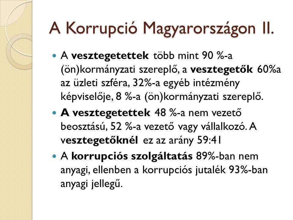A Korrupció Magyarországon II.  A vesztegetettek több mint 90 %-a (ön)kormányzati szereplő, a vesztegetők 60%a az üzleti szféra, 32%-a egyéb intézmén