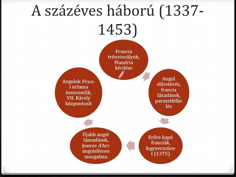 A százéves háború (1337- 1453) Francia trónviszályok, Flandria kérdése Angol előretörés, francia lázadások, parasztfelke lés Erőre kapó franciák, fegy