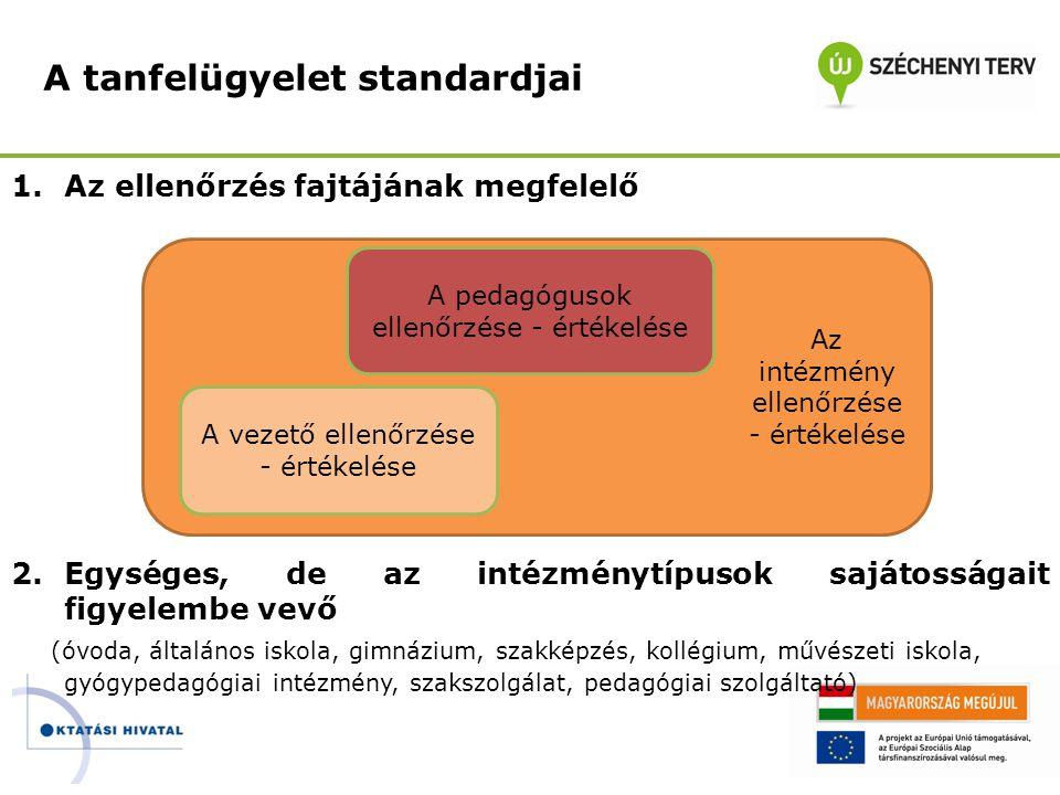 A tanfelügyelet standardjai 1.Az ellenőrzés fajtájának megfelelő 2.Egységes, de az intézménytípusok sajátosságait figyelembe vevő (óvoda, általános is