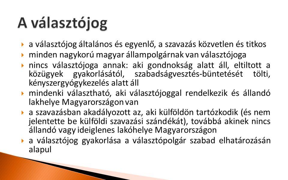  a választójog általános és egyenlő, a szavazás közvetlen és titkos  minden nagykorú magyar állampolgárnak van választójoga  nincs választójoga ann