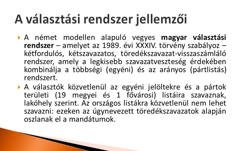  A német modellen alapuló vegyes magyar választási rendszer – amelyet az 1989. évi XXXIV. törvény szabályoz – kétfordulós, kétszavazatos, töredékszav