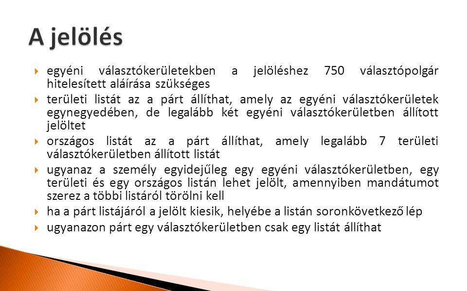 KONKRÉT PÉLDA Országos listát állító pártok Összes töredékszavazat MIÉP 0 Munkáspárt 0 Fidesz-MDF 1 013 491 FKgP 0 SZDSZ 529 486 Centrum 0 Új Baloldal 0 MSZP 1 211 078 Országgyűlési választások, országos lista, 2002.