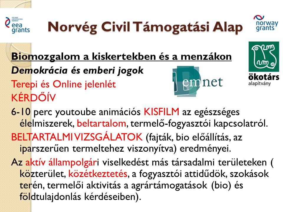 Norvég Civil Támogatási Alap Biomozgalom a kiskertekben és a menzákon Demokrácia és emberi jogok Terepi és Online jelenlét KÉRDŐÍV 6-10 perc youtoube