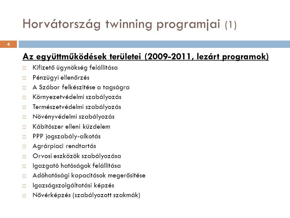 Horvátország twinning programjai (1) 4 Az együttműködések területei (2009-2011, lezárt programok)  Kifizető ügynökség felállítása  Pénzügyi ellenőrzés  A Szábor felkészítése a tagságra  Környezetvédelmi szabályozás  Természetvédelmi szabályozás  Növényvédelmi szabályozás  Kábítószer elleni küzdelem  PPP jogszabály-alkotás  Agrárpiaci rendtartás  Orvosi eszközök szabályozása  Igazgató hatóságok felállítása  Adóhatósági kapacitások megerősítése  Igazságszolgáltatási képzés  Nővérképzés (szabályozott szakmák)
