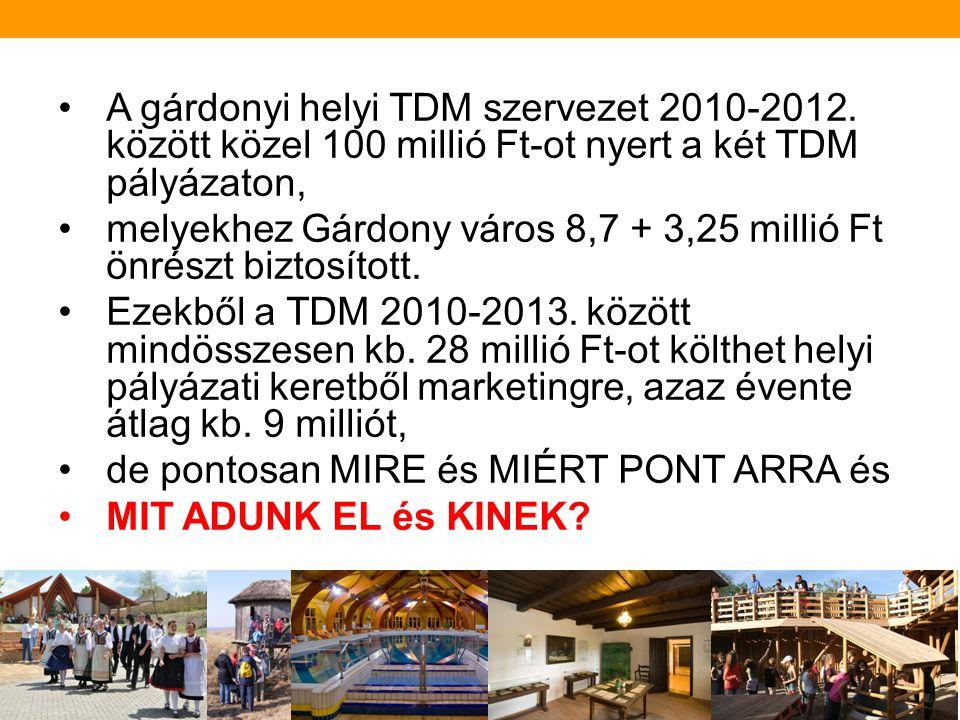 •Gárdony Város és Térsége Turisztikai Egyesület 2009- •Velencei-tó Térségi TDM Nonprofit Kft. 2011- •Tourinform Gárdony területi marketing és informác