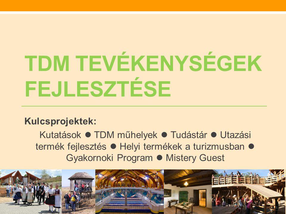 •A gárdonyi helyi TDM szervezet 2010-2012. között közel 100 millió Ft-ot nyert a két TDM pályázaton, •melyekhez Gárdony város 8,7 + 3,25 millió Ft önr