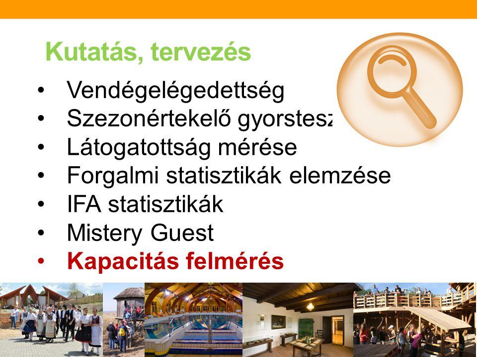 TDM TEVÉKENYSÉGEK FEJLESZTÉSE Kulcsprojektek: Kutatások  TDM műhelyek  Tudástár  Utazási termék fejlesztés  Helyi termékek a turizmusban  Gyakorn