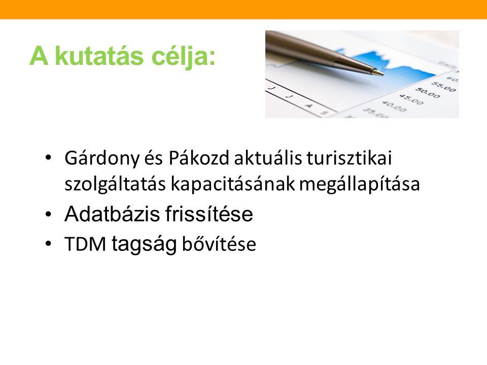 Turisztikai kapacitás- kutatás Gárdony Város és Té rség e Turisztikai Egyesület helyi TDM szervezet turisztikai kapacitás felmérése