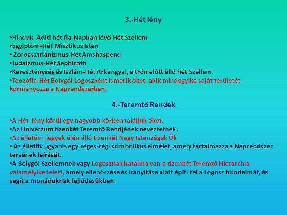 3.-Hét lény • Hinduk Áditi hét fia-Napban lévő Hét Szellem • Egyiptom-Hét Misztikus Isten • Zoroasztriánizmus-Hét Amshaspend • Judaizmus-Hét Sephiroth