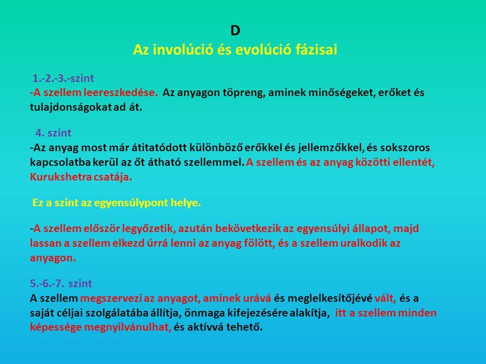 D Az involúció és evolúció fázisai 1.-2.-3.-szint -A szellem leereszkedése. Az anyagon töpreng, aminek minőségeket, erőket és tulajdonságokat ad át. 4
