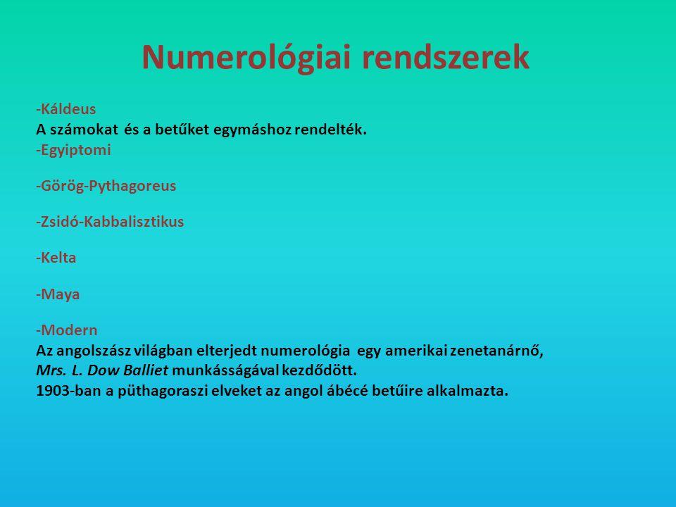 Numerológiai rendszerek -Káldeus A számokat és a betűket egymáshoz rendelték. -Egyiptomi -Görög-Pythagoreus -Zsidó-Kabbalisztikus -Kelta -Maya -Modern