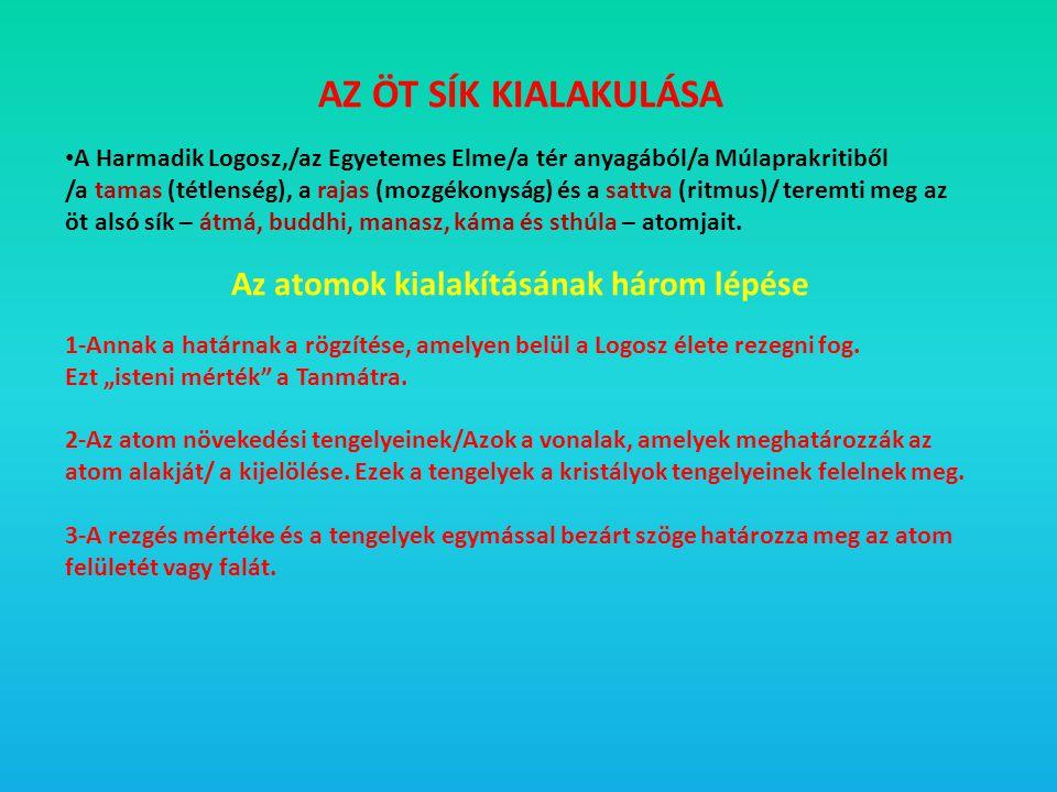 AZ ÖT SÍK KIALAKULÁSA • A Harmadik Logosz,/az Egyetemes Elme/a tér anyagából/a Múlaprakritiből /a tamas (tétlenség), a rajas (mozgékonyság) és a sattv