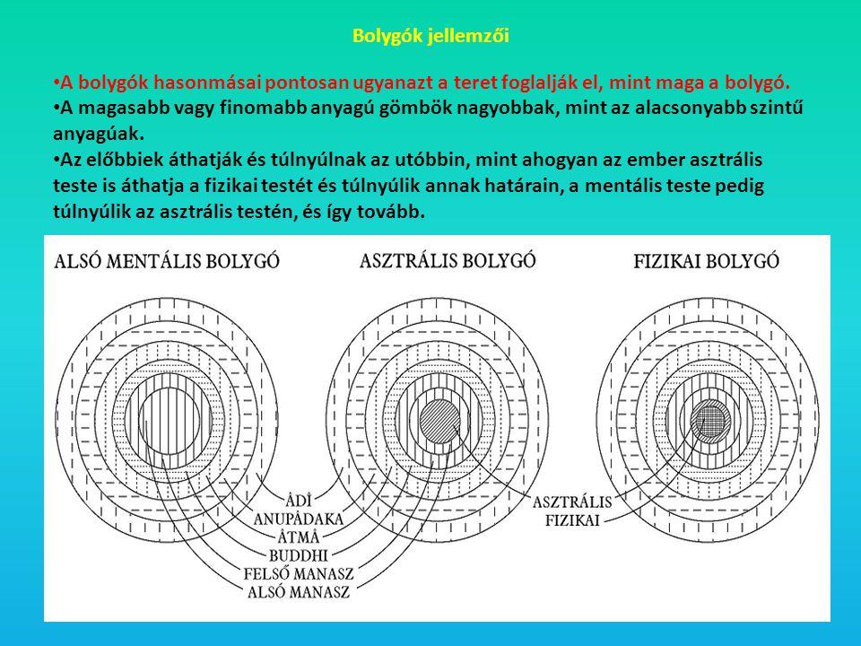 Bolygók jellemzői • A bolygók hasonmásai pontosan ugyanazt a teret foglalják el, mint maga a bolygó. • A magasabb vagy finomabb anyagú gömbök nagyobba