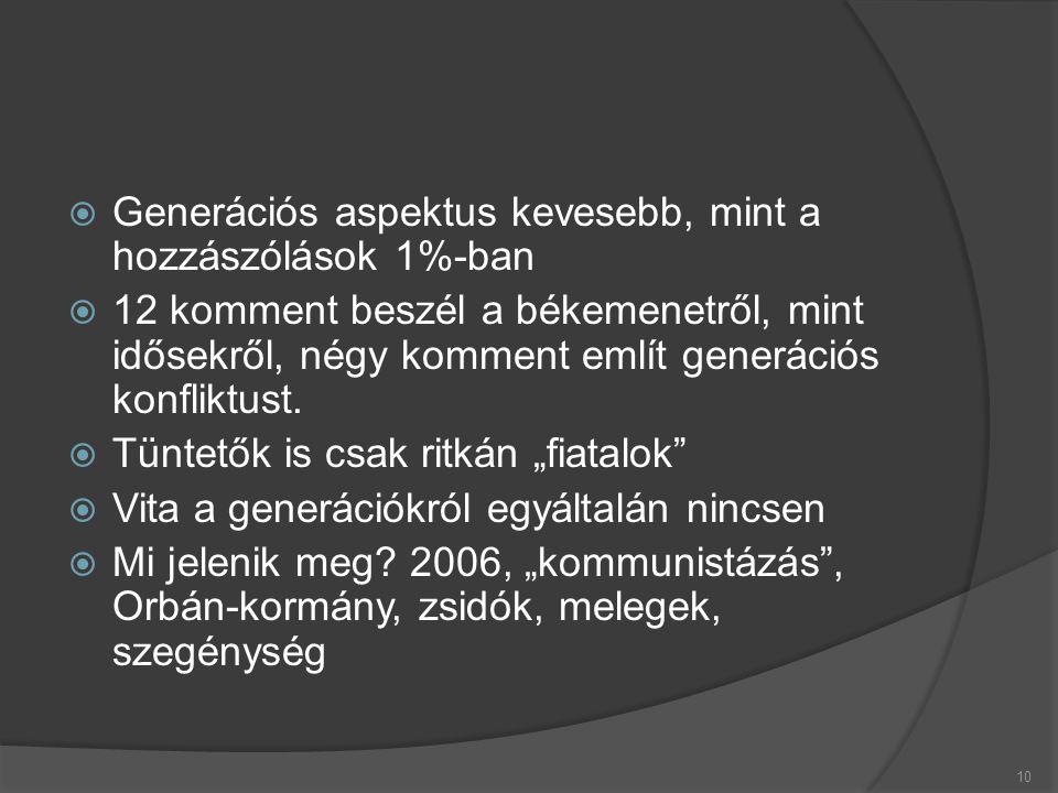  Generációs aspektus kevesebb, mint a hozzászólások 1%-ban  12 komment beszél a békemenetről, mint idősekről, négy komment említ generációs konfliktust.