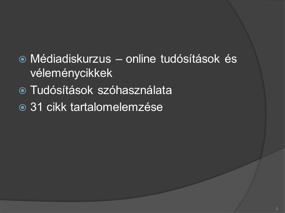 """Médiatudósítások  Index.hu, origo.hu, hvg.hu, nol.hu, mno.hu, magyarhirlap.hu, nepszava.hu  Szinte az összes médium generációs alapon határozza meg a résztvevőket  Leghatározottabban az Index  Magyar Hírlap a legkevésbé  Hvg.hu, mno.hu eltérései  """"nyugdíjas vs """"idős 5"""