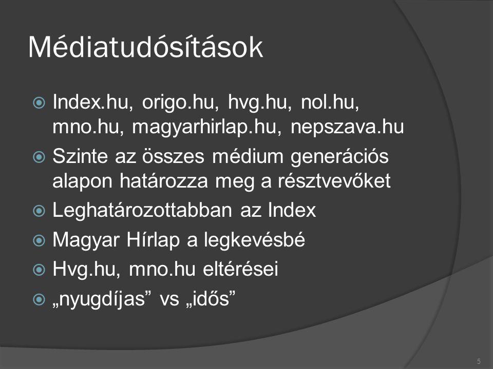 Médiatudósítások  Index.hu, origo.hu, hvg.hu, nol.hu, mno.hu, magyarhirlap.hu, nepszava.hu  Szinte az összes médium generációs alapon határozza meg