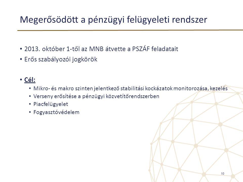 Megerősödött a pénzügyi felügyeleti rendszer • 2013. október 1-től az MNB átvette a PSZÁF feladatait • Erős szabályozói jogkörök • Cél: • Mikro- és ma