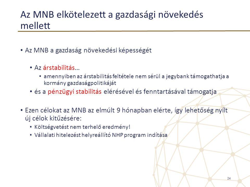 Az MNB elkötelezett a gazdasági növekedés mellett • Az MNB a gazdaság növekedési képességét • Az árstabilitás… • amennyiben az árstabilitás feltétele