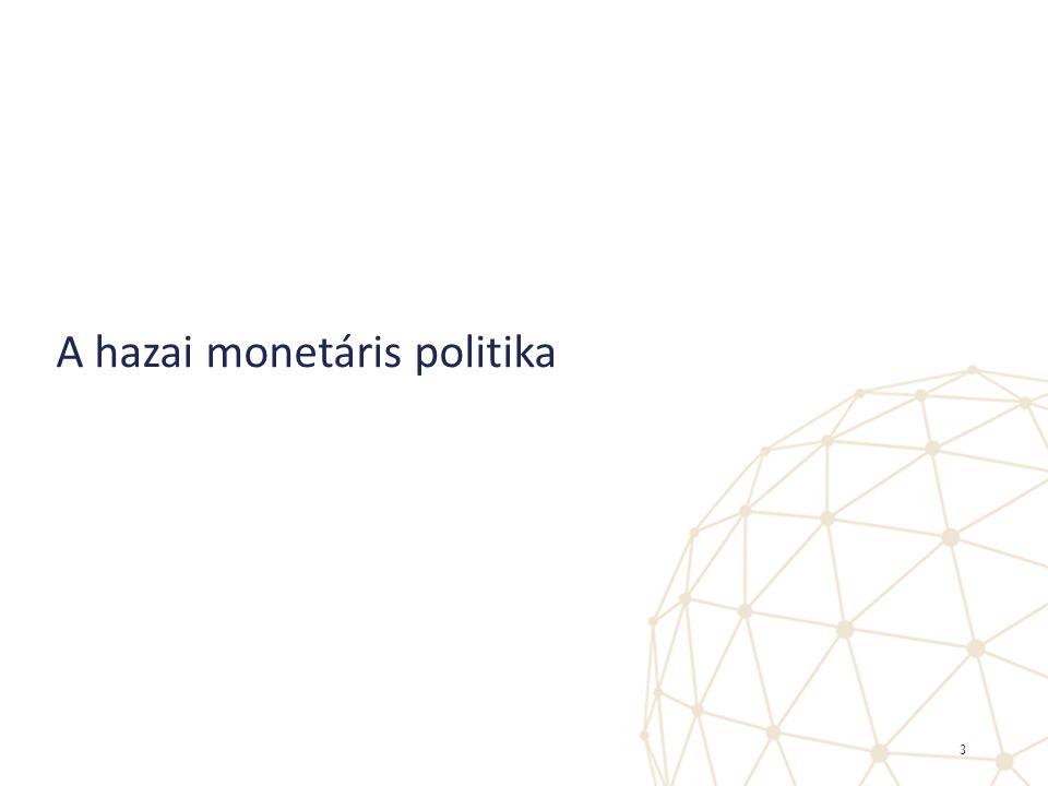 A hazai monetáris politika 3