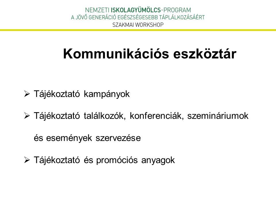 Kommunikációs eszköztár  Tájékoztató kampányok  Tájékoztató találkozók, konferenciák, szemináriumok és események szervezése  Tájékoztató és promóciós anyagok
