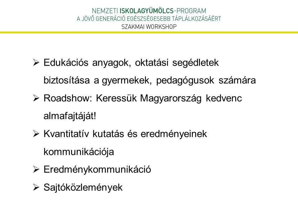  Edukációs anyagok, oktatási segédletek biztosítása a gyermekek, pedagógusok számára  Roadshow: Keressük Magyarország kedvenc almafajtáját!  Kvanti