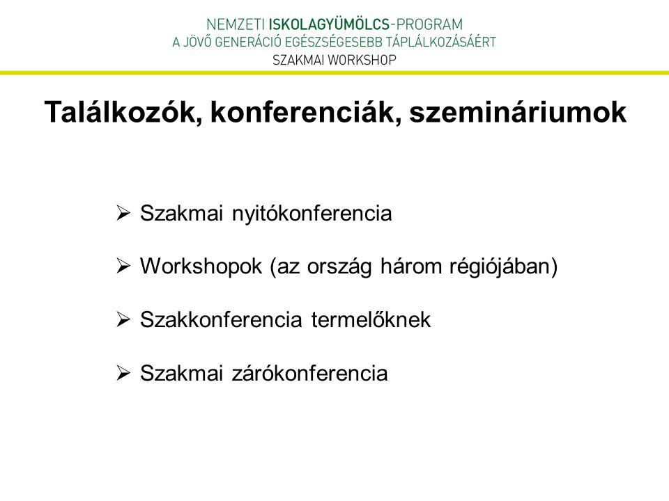 Találkozók, konferenciák, szemináriumok  Szakmai nyitókonferencia  Workshopok (az ország három régiójában)  Szakkonferencia termelőknek  Szakmai z