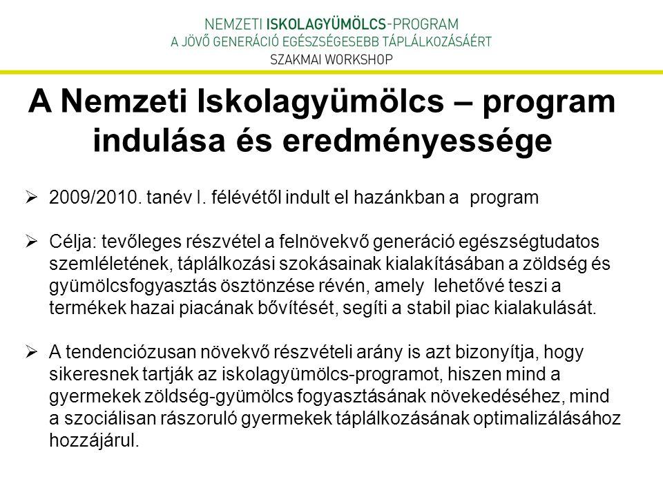 A Nemzeti Iskolagyümölcs – program indulása és eredményessége  2009/2010.