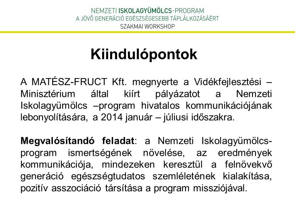 Kiindulópontok A MATÉSZ-FRUCT Kft. megnyerte a Vidékfejlesztési – Minisztérium által kiírt pályázatot a Nemzeti Iskolagyümölcs –program hivatalos komm