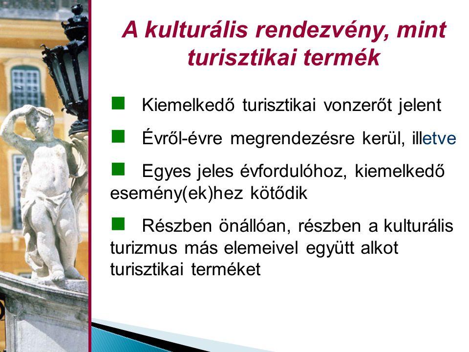 A kulturális rendezvény, mint turisztikai termék  Kiemelkedő turisztikai vonzerőt jelent  Évről-évre megrendezésre kerül, illetve  Egyes jeles évfordulóhoz, kiemelkedő esemény(ek)hez kötődik  Részben önállóan, részben a kulturális turizmus más elemeivel együtt alkot turisztikai terméket