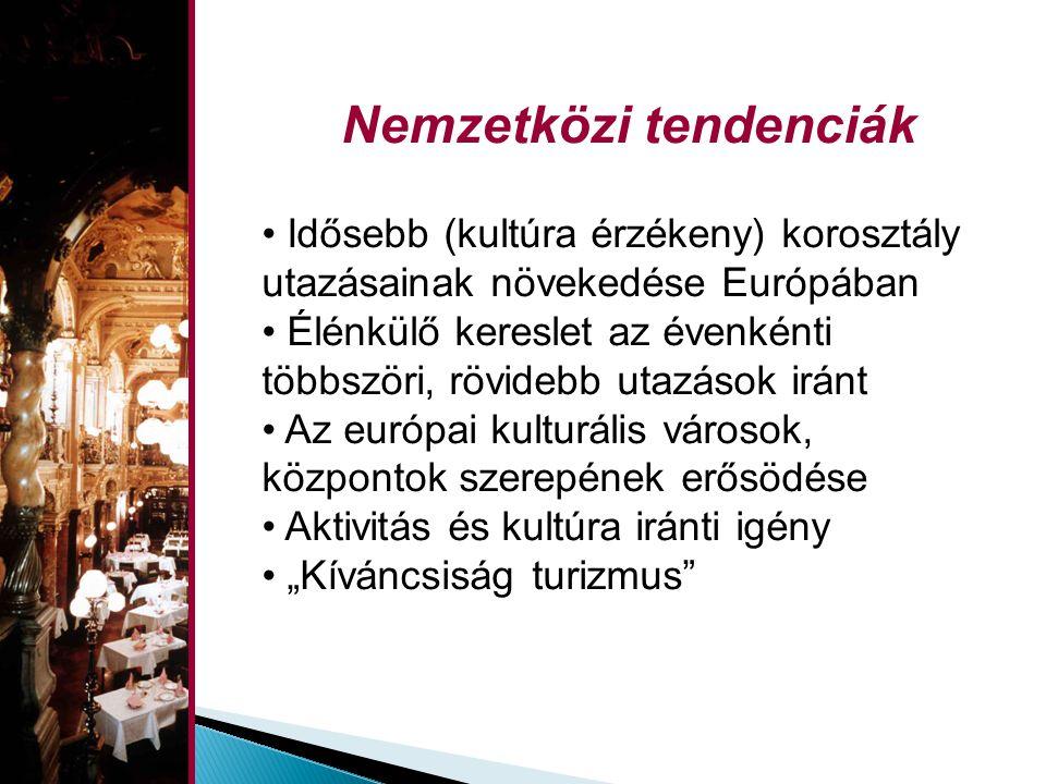 """Nemzetközi tendenciák • Idősebb (kultúra érzékeny) korosztály utazásainak növekedése Európában • Élénkülő kereslet az évenkénti többszöri, rövidebb utazások iránt • Az európai kulturális városok, központok szerepének erősödése • Aktivitás és kultúra iránti igény • """"Kíváncsiság turizmus"""