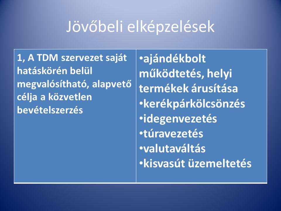 Jövőbeli elképzelések 1, A TDM szervezet saját hatáskörén belül megvalósítható, alapvető célja a közvetlen bevételszerzés • ajándékbolt működtetés, helyi termékek árusítása • kerékpárkölcsönzés • idegenvezetés • túravezetés • valutaváltás • kisvasút üzemeltetés