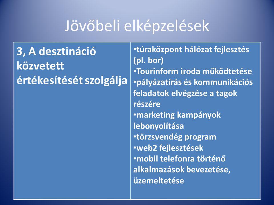 Jövőbeli elképzelések 3, A desztináció közvetett értékesítését szolgálja • túraközpont hálózat fejlesztés (pl.