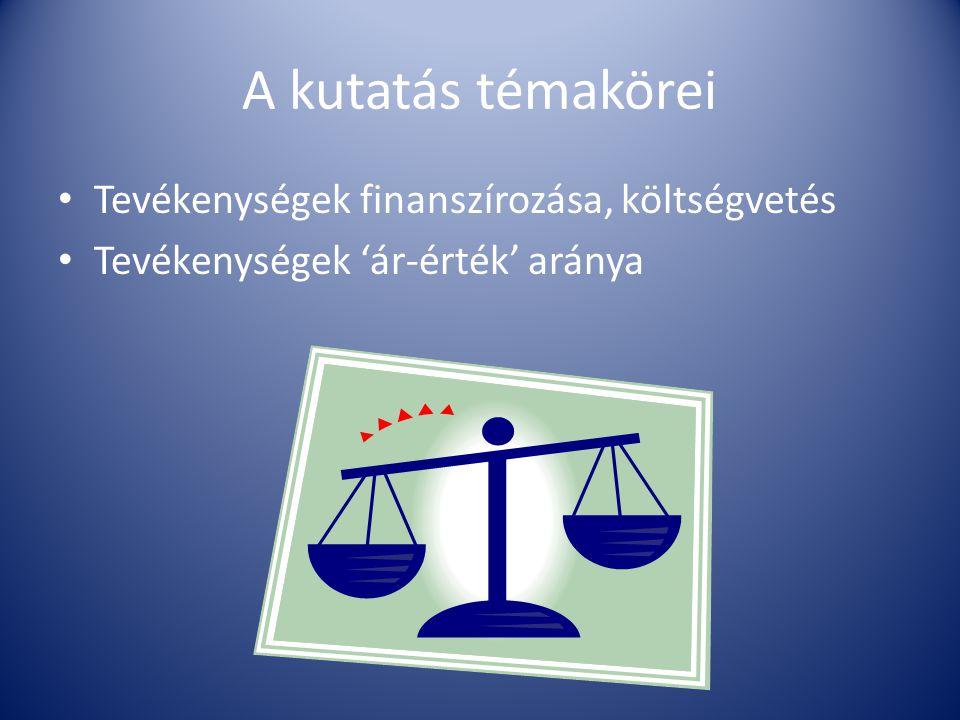 A kutatás témakörei • Tevékenységek finanszírozása, költségvetés • Tevékenységek 'ár-érték' aránya