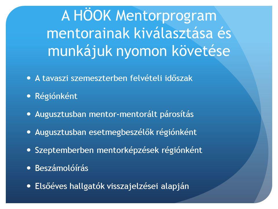 A HÖOK Mentorprogram mentorainak kiválasztása és munkájuk nyomon követése  A tavaszi szemeszterben felvételi időszak  Régiónként  Augusztusban ment