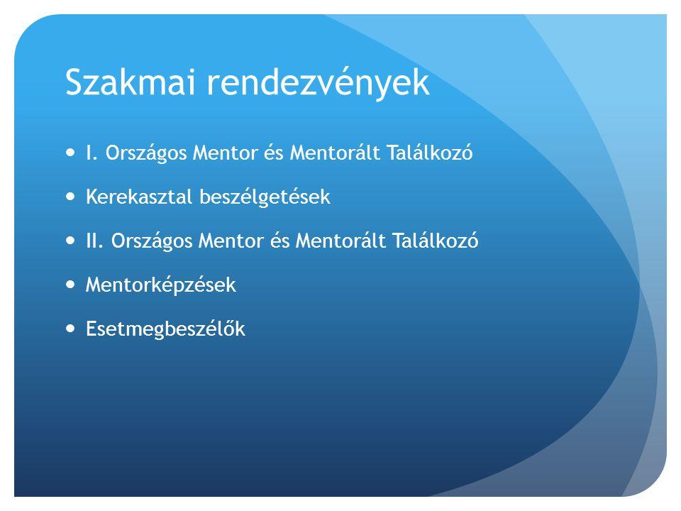 Szakmai rendezvények  I. Országos Mentor és Mentorált Találkozó  Kerekasztal beszélgetések  II. Országos Mentor és Mentorált Találkozó  Mentorképz