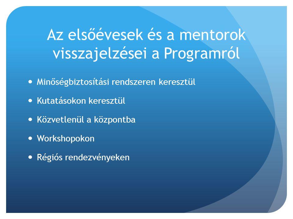 Az elsőévesek és a mentorok visszajelzései a Programról  Minőségbiztosítási rendszeren keresztül  Kutatásokon keresztül  Közvetlenül a központba 