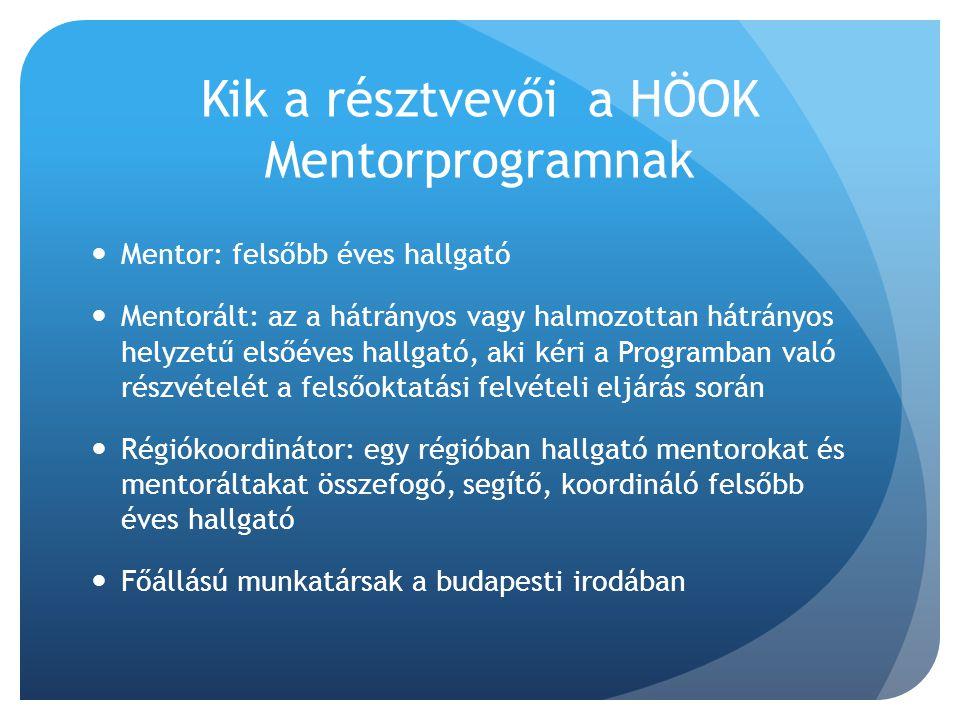 Kik a résztvevői a HÖOK Mentorprogramnak  Mentor: felsőbb éves hallgató  Mentorált: az a hátrányos vagy halmozottan hátrányos helyzetű elsőéves hall