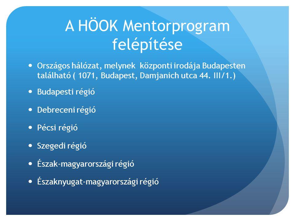 A HÖOK Mentorprogram felépítése  Országos hálózat, melynek központi irodája Budapesten található ( 1071, Budapest, Damjanich utca 44. III/1.)  Budap