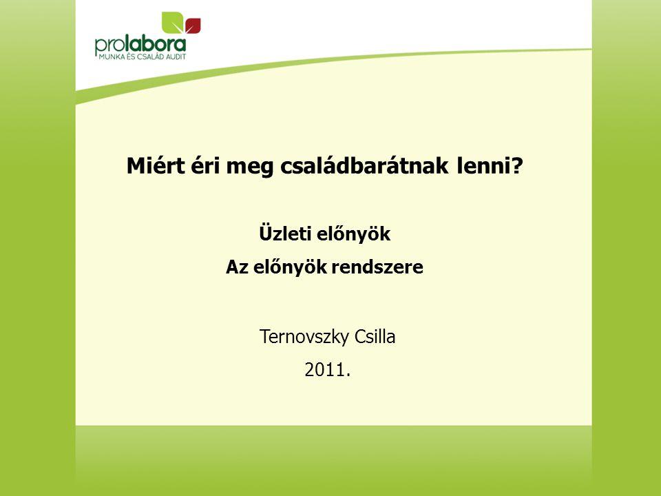 Miért éri meg családbarátnak lenni? Üzleti előnyök Az előnyök rendszere Ternovszky Csilla 2011.