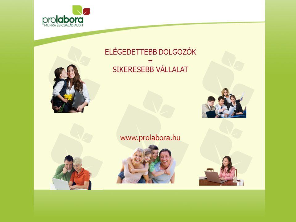 ELÉGEDETTEBB DOLGOZÓK = SIKERESEBB VÁLLALAT www.prolabora.hu