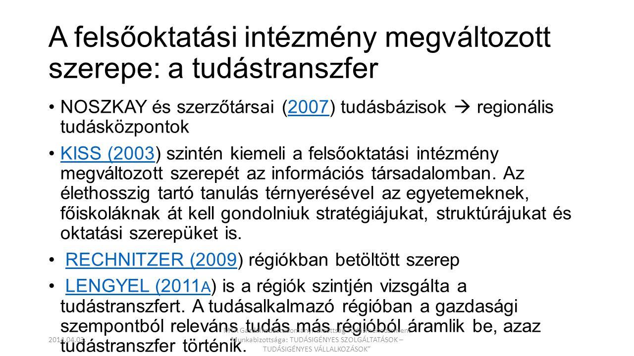 A felsőoktatási intézmény megváltozott szerepe: a tudástranszfer •NOSZKAY és szerzőtársai (2007) tudásbázisok  regionális tudásközpontok2007 •KISS (2